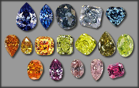 Fancy colored diamonds as an investment easy forex scams reviews