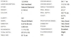 Diamond Proportion Symmetry Polish and Transparency grading